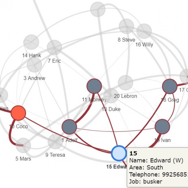 Building social computing system in big data: From the perspective of social network analysis